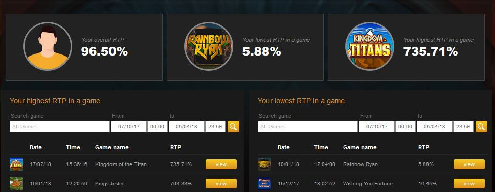 Slotplayer RTP at Videoslots Casino